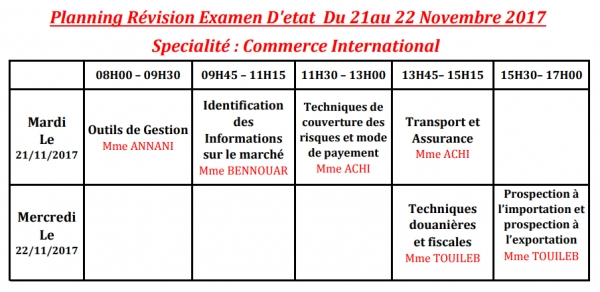 Planning révision examen d'état BTS commerce international novembre 2017